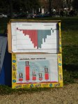 Financial Graphs at a Rally... Awesome